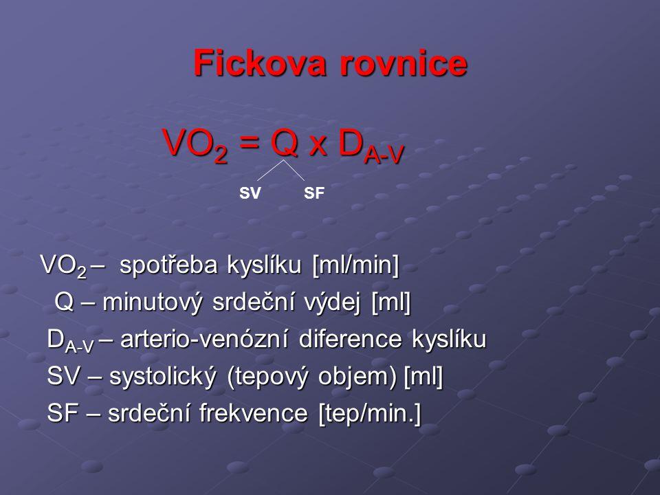 Fickova rovnice VO2 = Q x DA-V VO2 – spotřeba kyslíku [ml/min]